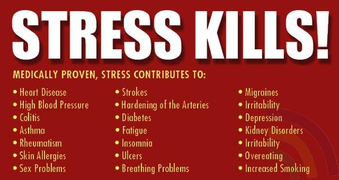 Stress weakens immune system