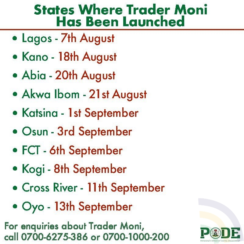 TraderMoni - List of States it has been Launched