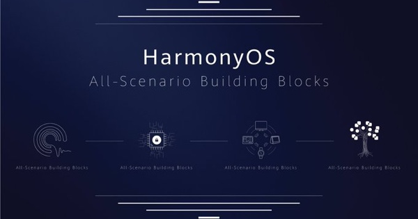 Tech Giant, Huawei officially launched a Mobile Phone Operating System called Harmony OS, which in-turns will surely rival Android OS