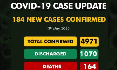COVID-19 TOTAL CASES SPIKES UP TO 4971 - NCBN