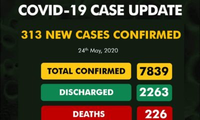 NCDC Records New 313 New Cases of COVID-19, With Total Deaths now 226