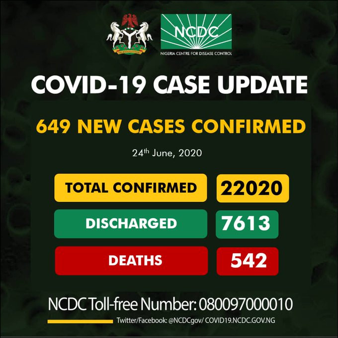 New Cases Of COVID-19 Confirmed In Nigeria NCDC