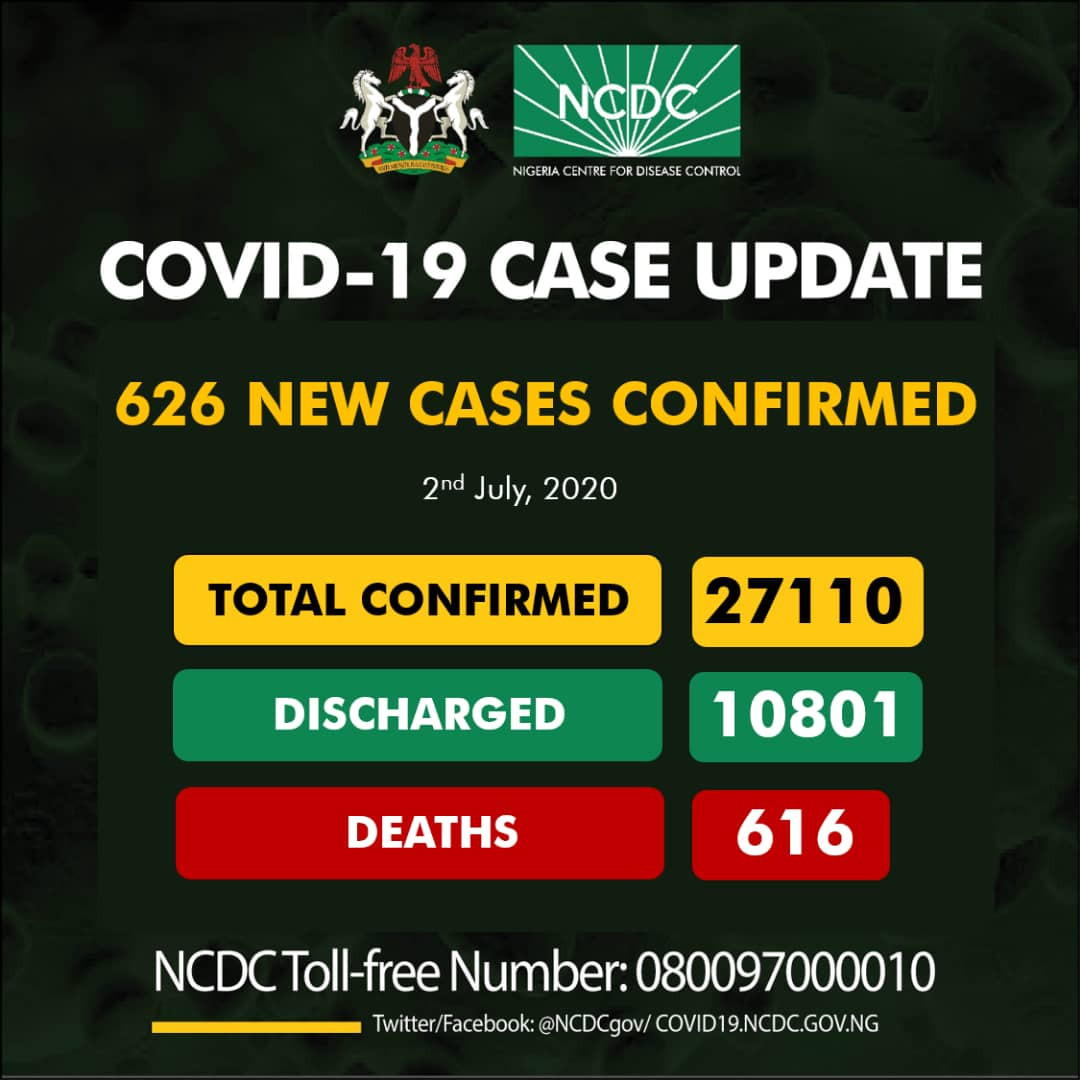 NCDC New Cases of Coronavirus